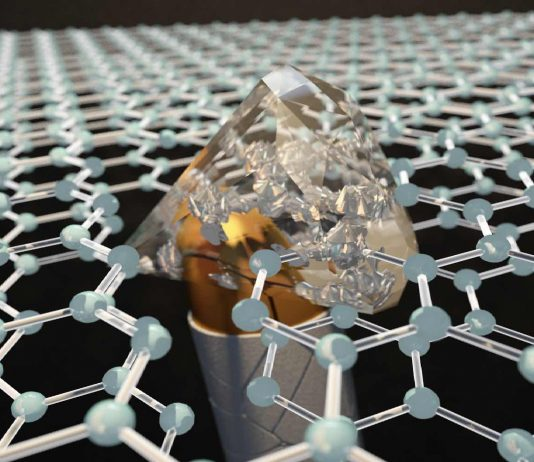 Bulletproof Graphene Becomes Harder On Impact, Finds New Research
