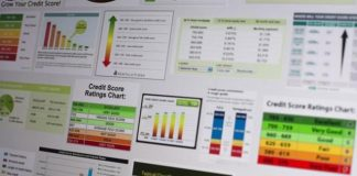 Deferred mortgage? Why you should check your credit score, Report