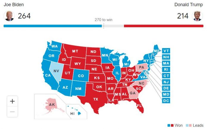US Election Final Results 2020 LIVE: Race down to close contests in 5 states