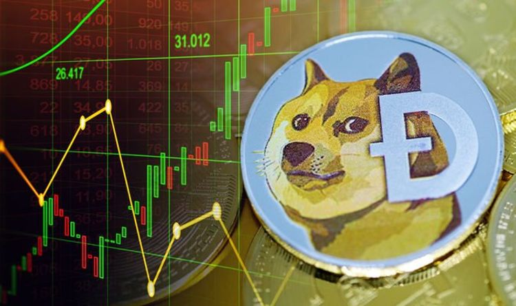 Dogecoin (DOGE) price prediction: 'Get out in time' or be ...
